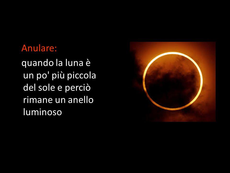 Anulare: quando la luna è un po più piccola del sole e perciò rimane un anello luminoso