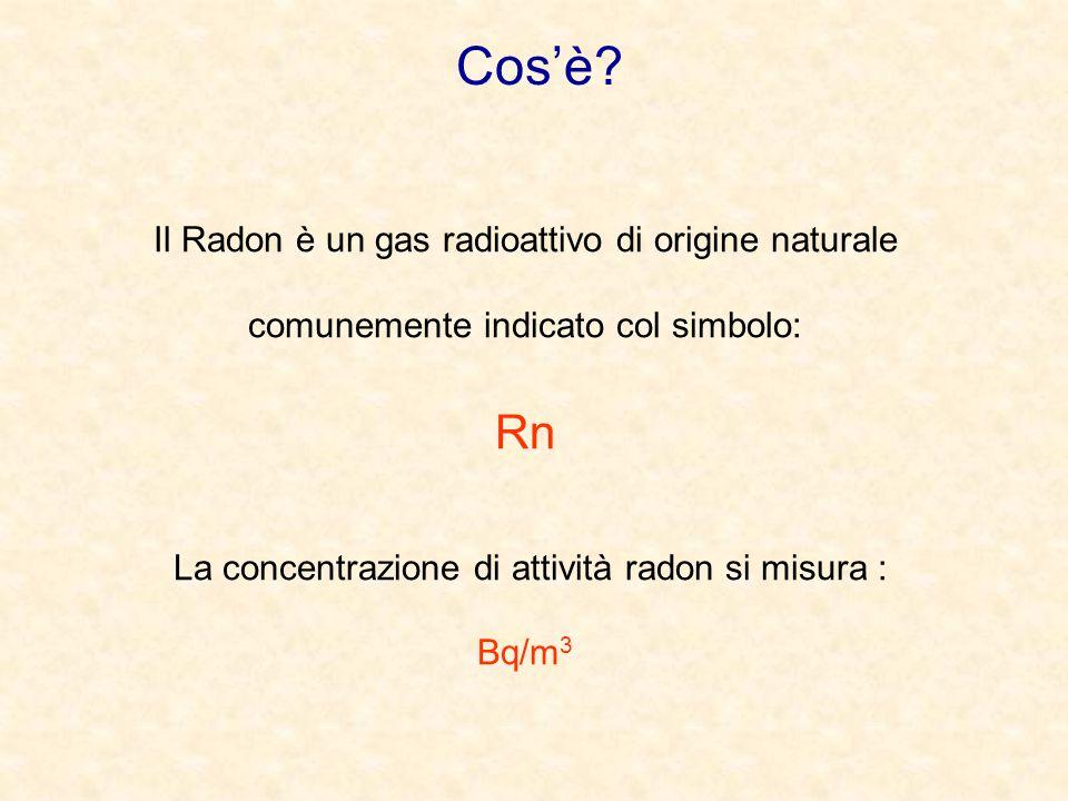 Cos'è Rn Il Radon è un gas radioattivo di origine naturale