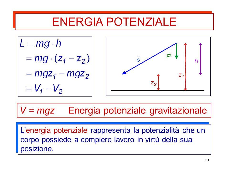 ENERGIA POTENZIALE V = mgz Energia potenziale gravitazionale