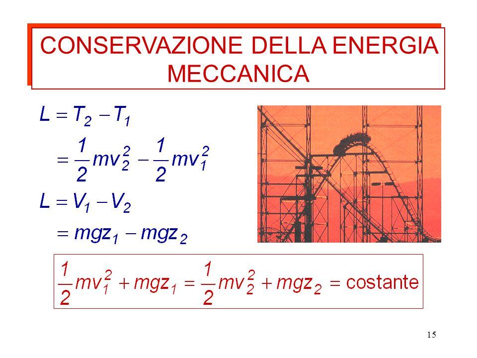 CONSERVAZIONE DELLA ENERGIA MECCANICA