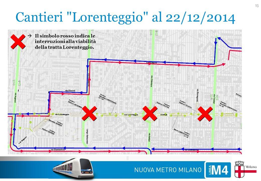 Cantieri Lorenteggio al 22/12/2014