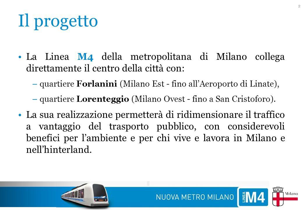 Il progetto La Linea M4 della metropolitana di Milano collega direttamente il centro della città con: