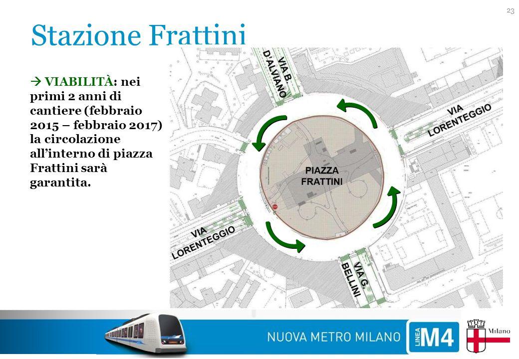 Stazione Frattini