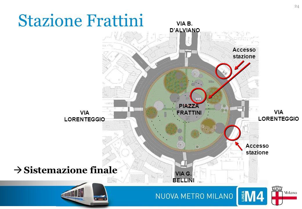 Stazione Frattini Sistemazione finale VIA B. D'ALVIANO