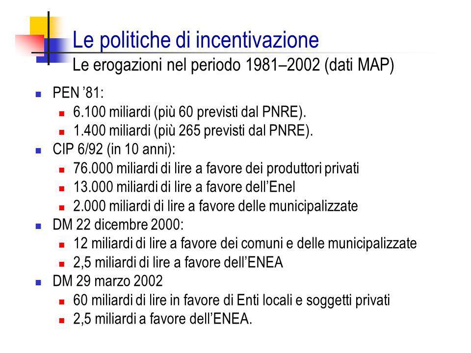 Le politiche di incentivazione Le erogazioni nel periodo 1981–2002 (dati MAP)