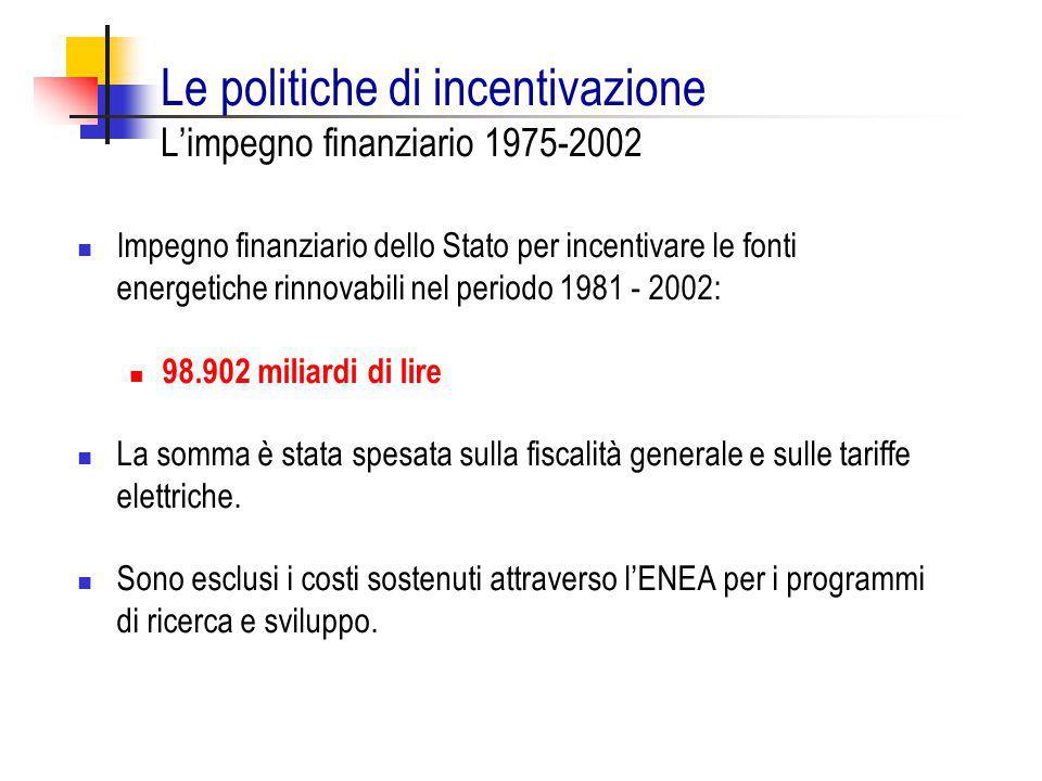 Le politiche di incentivazione L'impegno finanziario 1975-2002