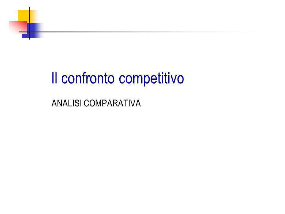 Il confronto competitivo