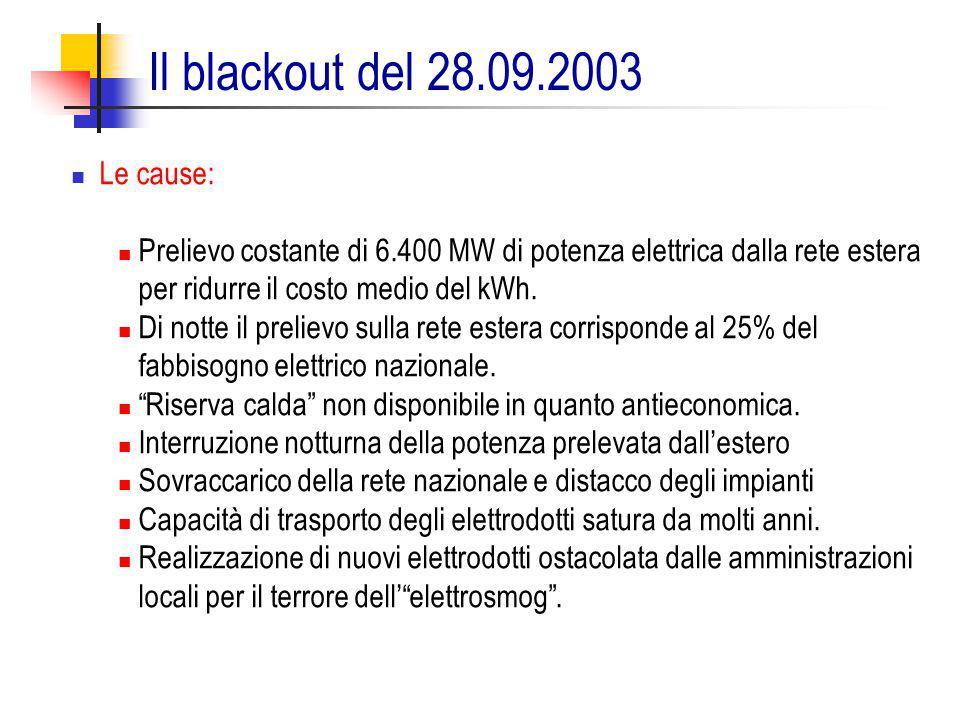 Petrolio fonti rinnovabili ed energia nucleare ppt for Costo medio dell aggiunta della suite