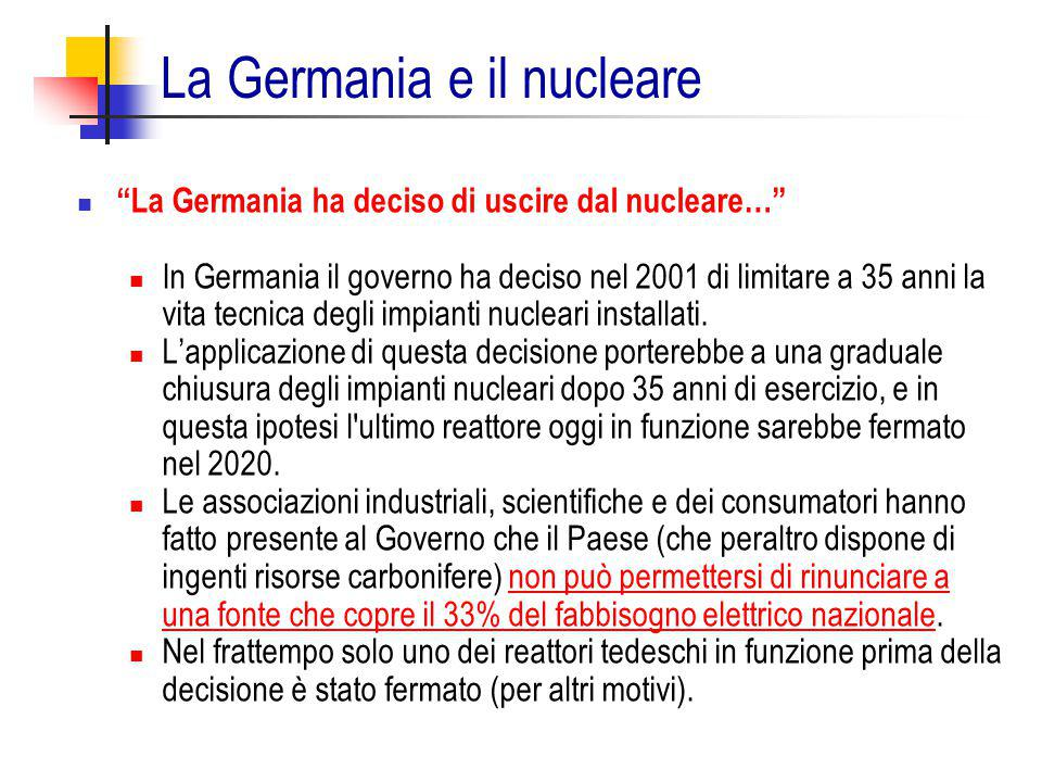 La Germania e il nucleare