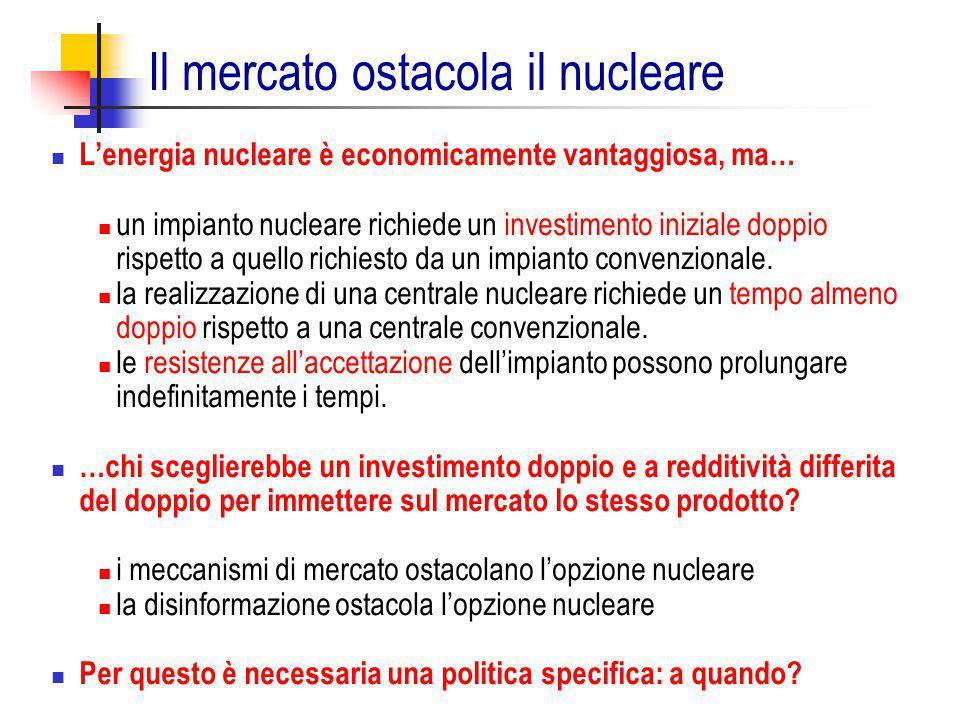 Il mercato ostacola il nucleare