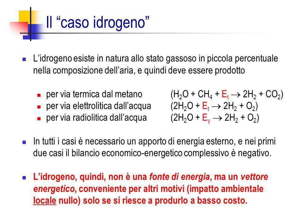 Il caso idrogeno L'idrogeno esiste in natura allo stato gassoso in piccola percentuale nella composizione dell'aria, e quindi deve essere prodotto.