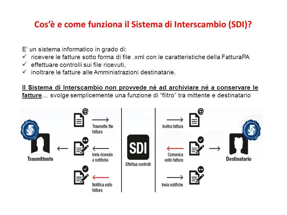 Cos'è e come funziona il Sistema di Interscambio (SDI)