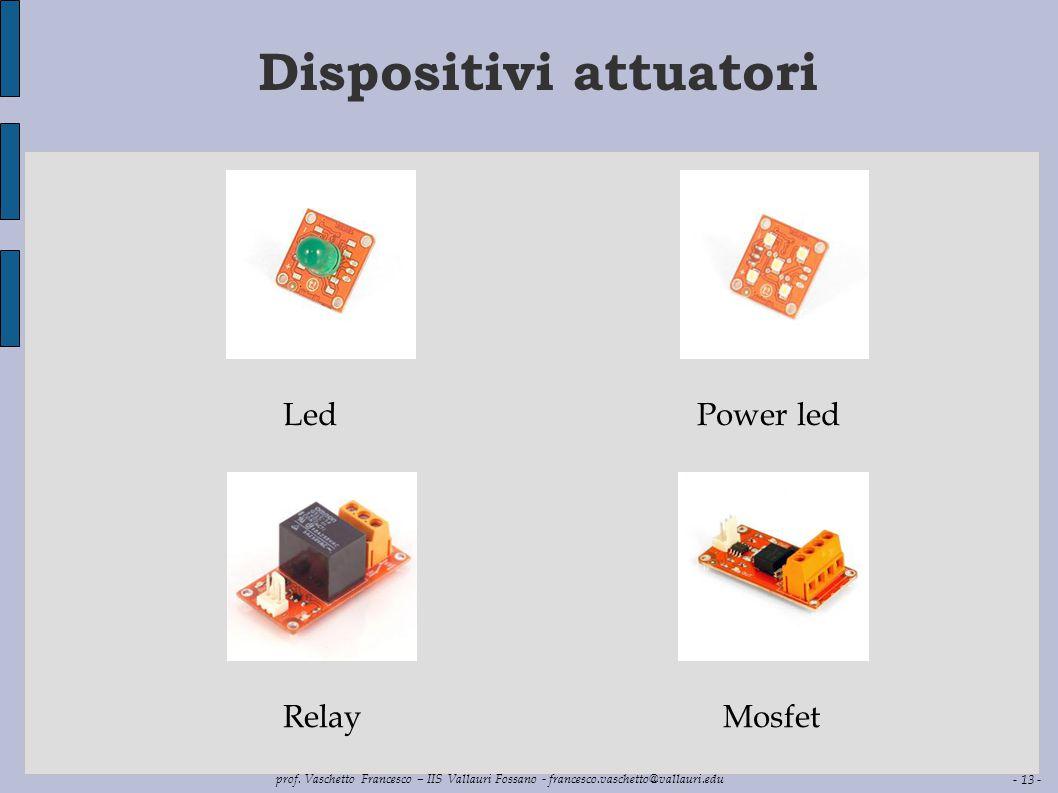 Dispositivi attuatori