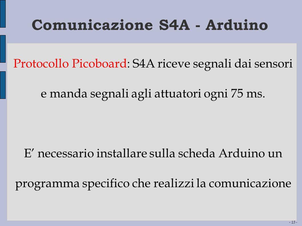 Comunicazione S4A - Arduino