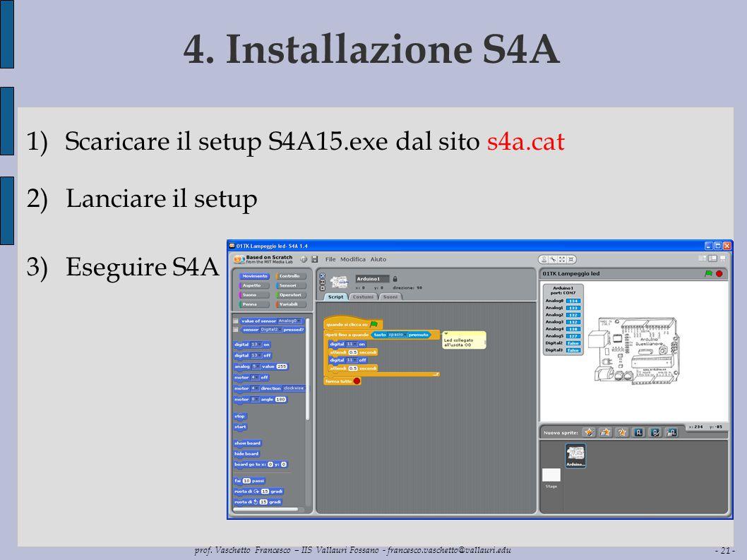4. Installazione S4A Scaricare il setup S4A15.exe dal sito s4a.cat