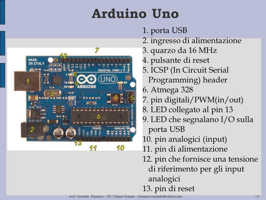 Arduino Uno porta USB ingresso di alimentazione quarzo da 16 MHz