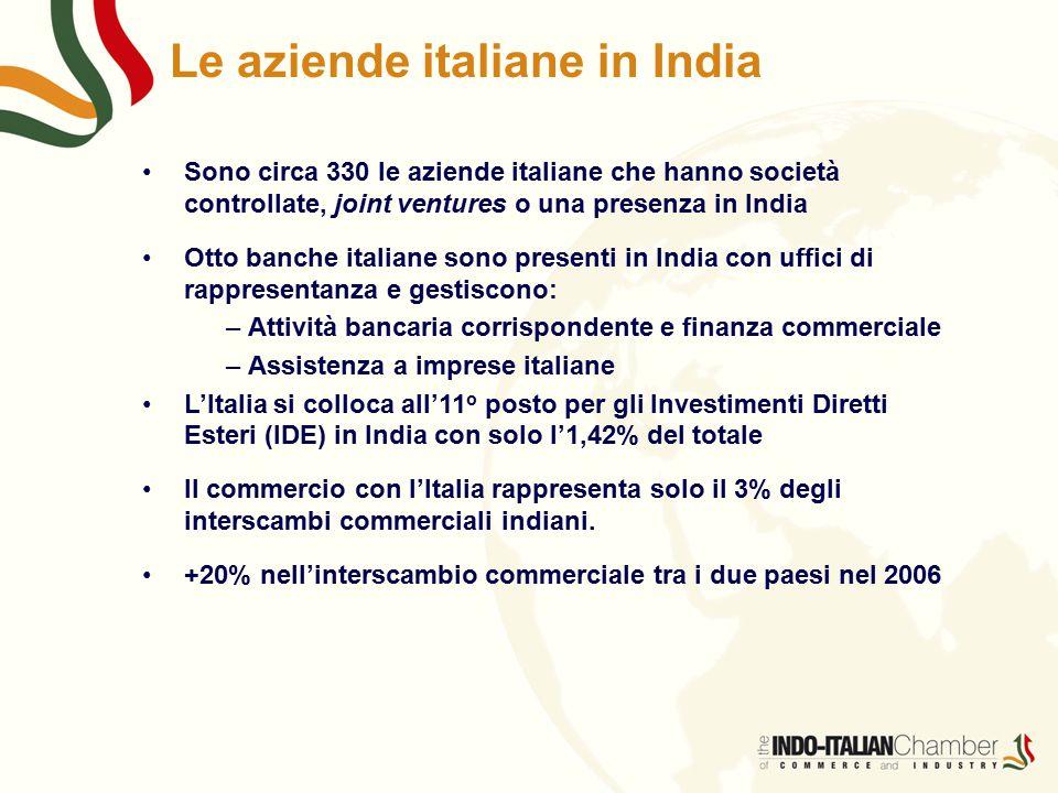 Le aziende italiane in India