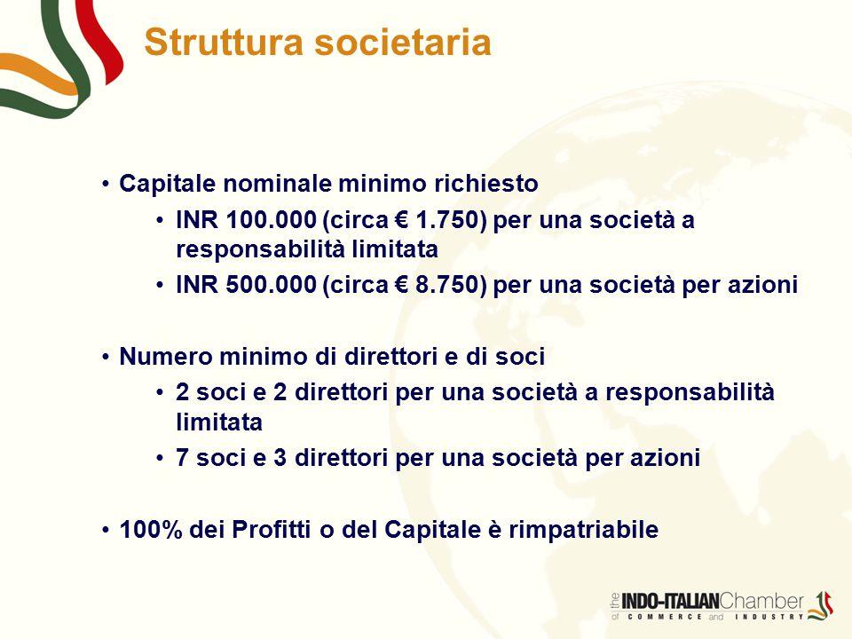 Struttura societaria Capitale nominale minimo richiesto