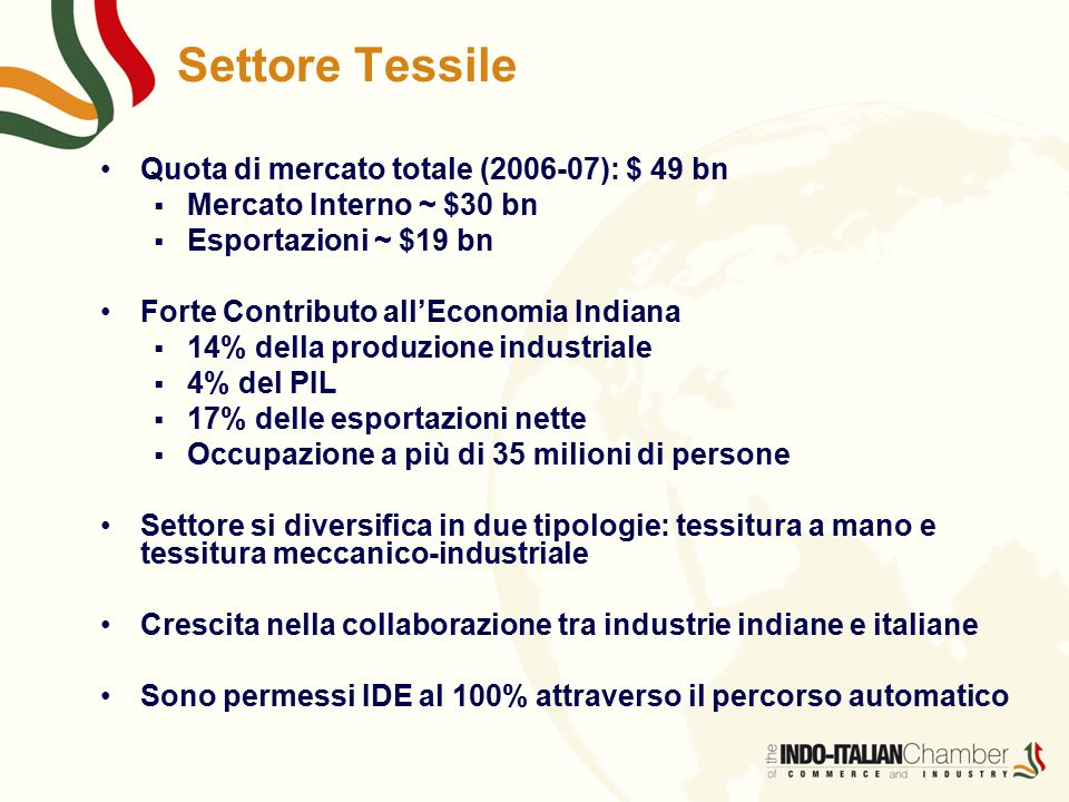 Settore Tessile Quota di mercato totale (2006-07): $ 49 bn