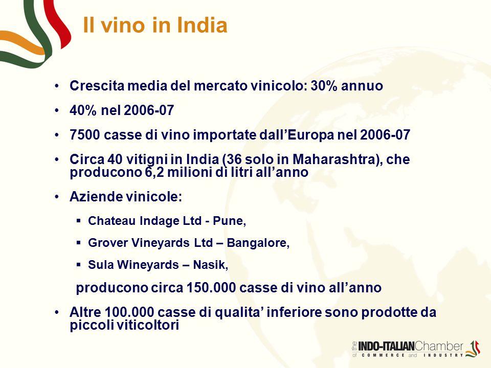 Il vino in India Crescita media del mercato vinicolo: 30% annuo