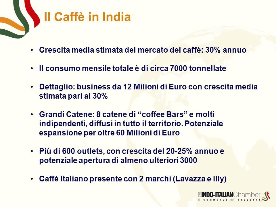 Il Caffè in India Crescita media stimata del mercato del caffè: 30% annuo. Il consumo mensile totale è di circa 7000 tonnellate.