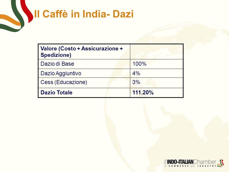 Il Caffè in India- Dazi Valore (Costo + Assicurazione + Spedizione)