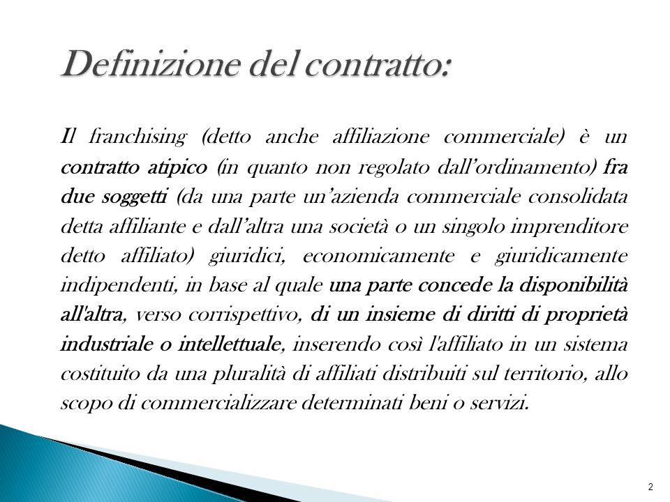 Definizione del contratto: