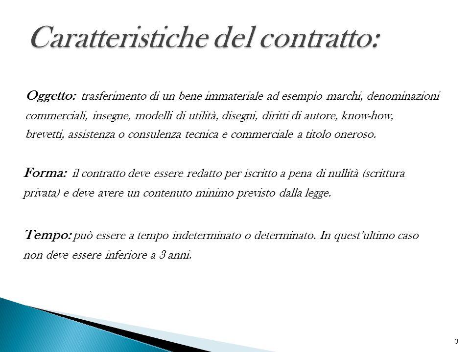 Caratteristiche del contratto: