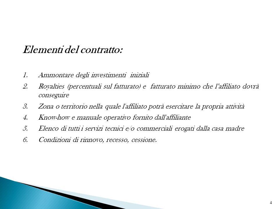 Elementi del contratto: