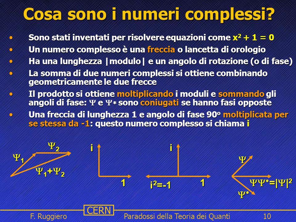 Cosa sono i numeri complessi