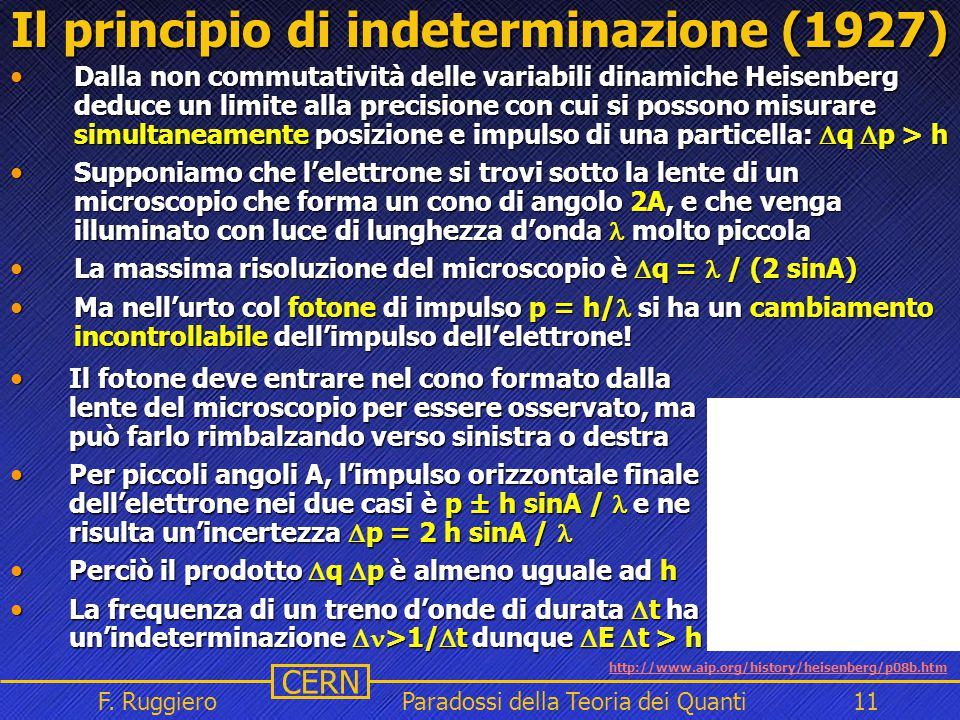 Il principio di indeterminazione (1927)