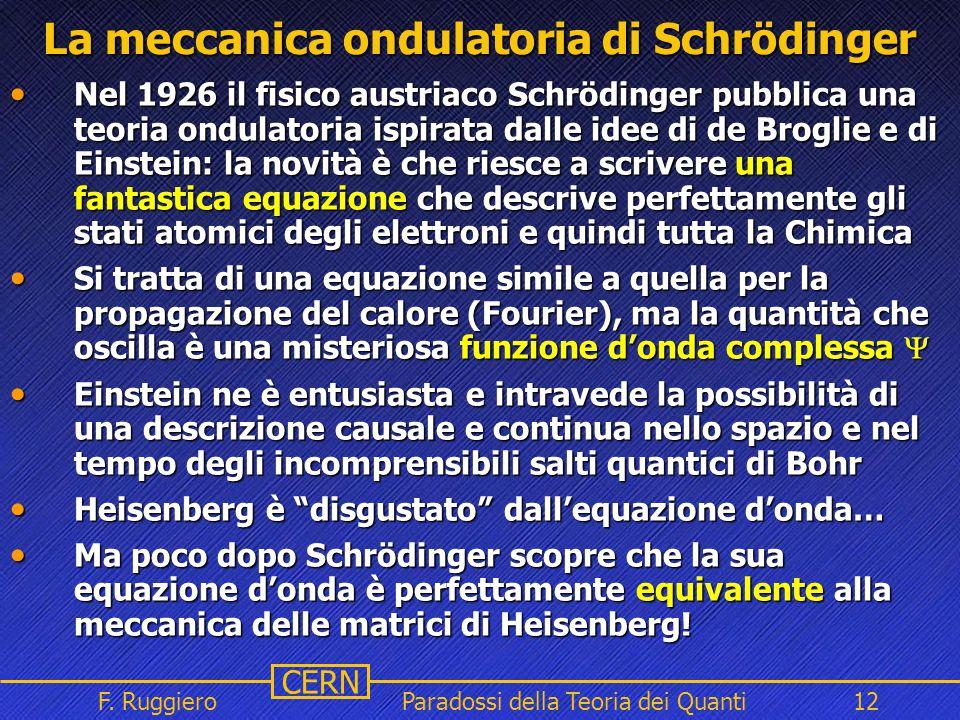 La meccanica ondulatoria di Schrödinger