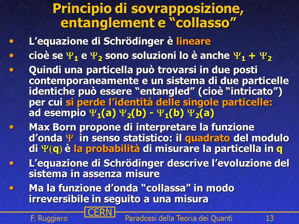 Principio di sovrapposizione, entanglement e collasso