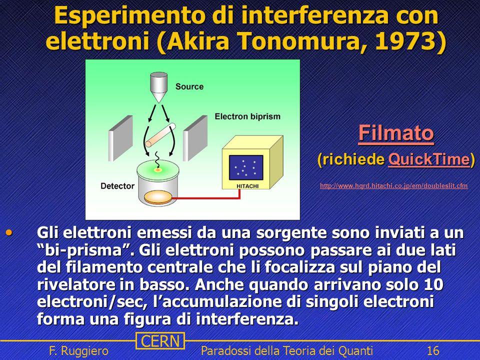 Esperimento di interferenza con elettroni (Akira Tonomura, 1973)