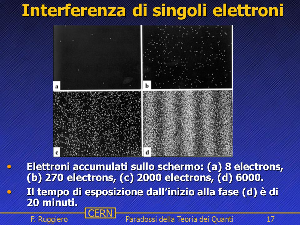 Interferenza di singoli elettroni