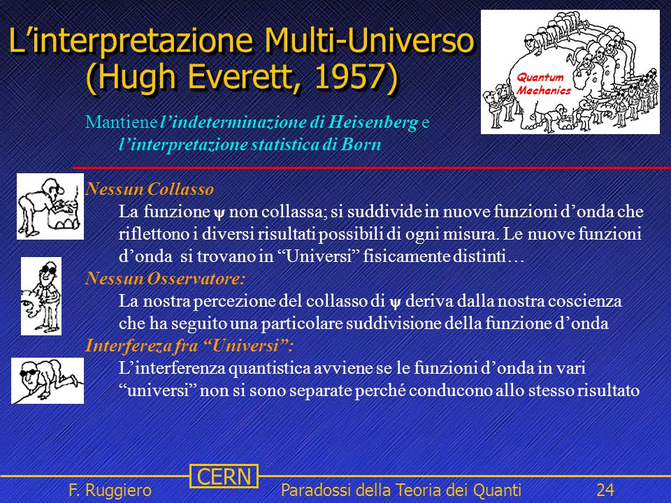 L'interpretazione Multi-Universo (Hugh Everett, 1957)