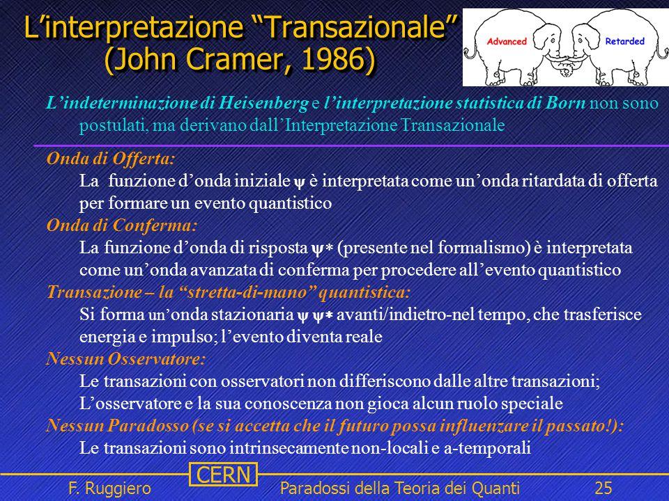 L'interpretazione Transazionale (John Cramer, 1986)