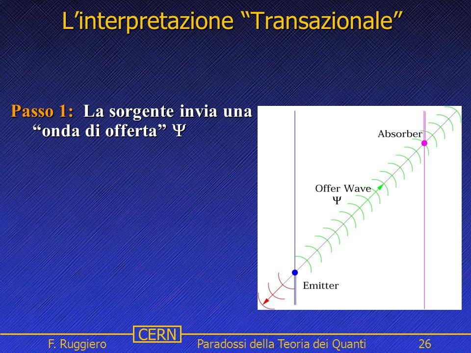 L'interpretazione Transazionale