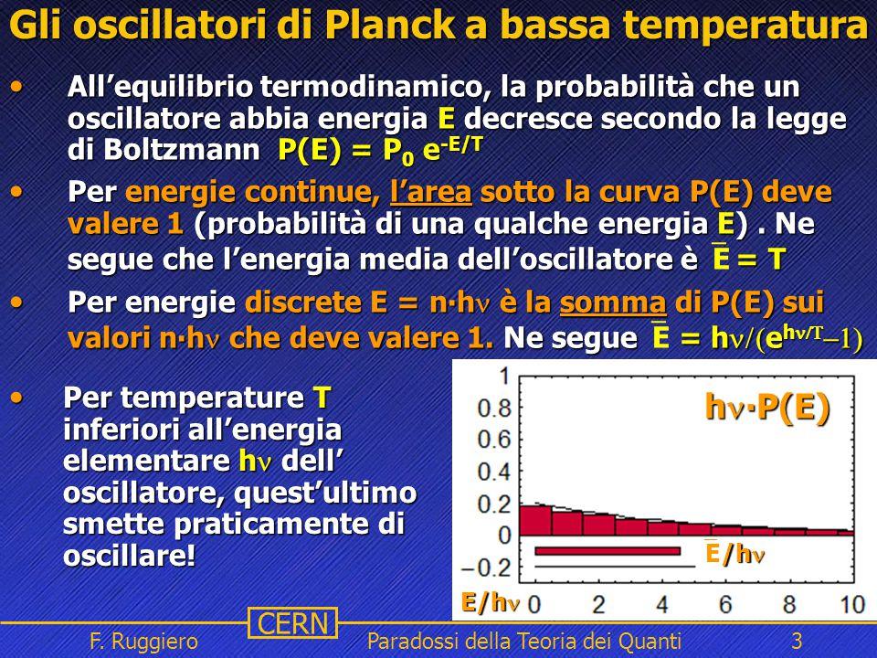 Gli oscillatori di Planck a bassa temperatura
