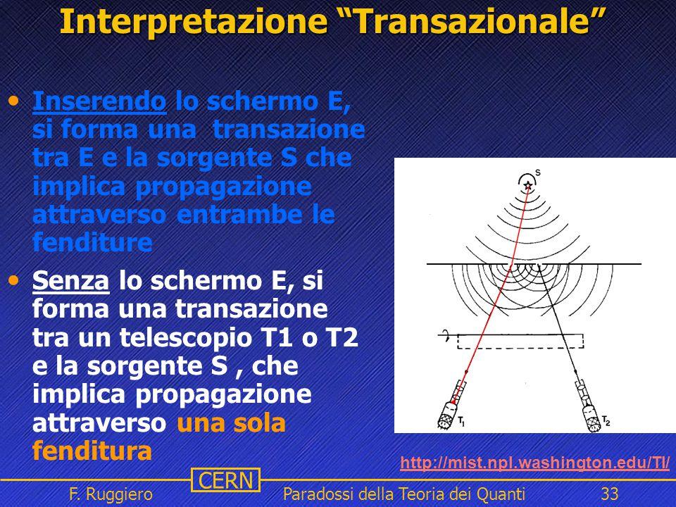 Interpretazione Transazionale