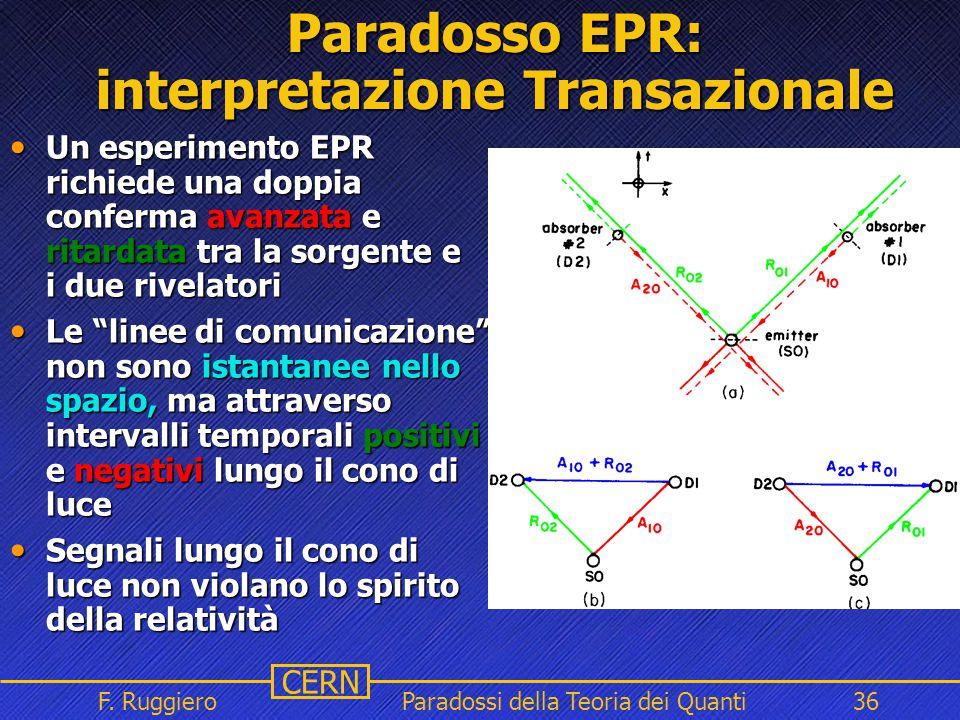 Paradosso EPR: interpretazione Transazionale