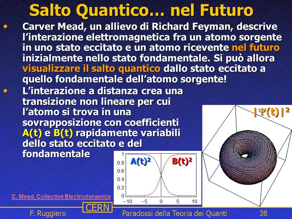 Salto Quantico… nel Futuro