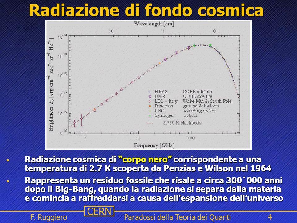 Radiazione di fondo cosmica