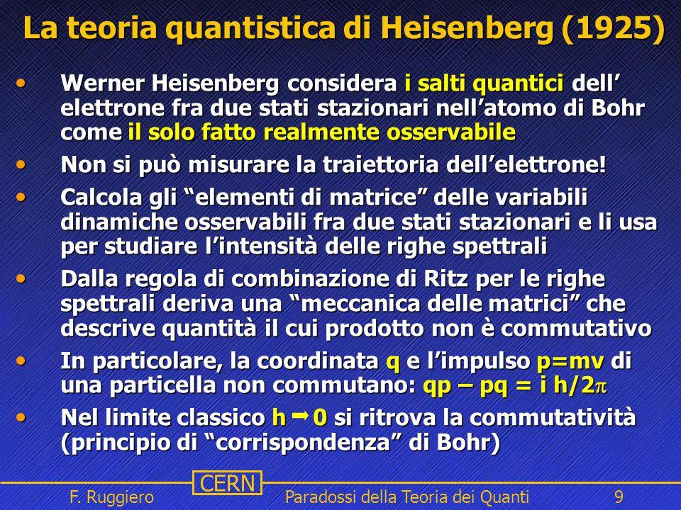 La teoria quantistica di Heisenberg (1925)