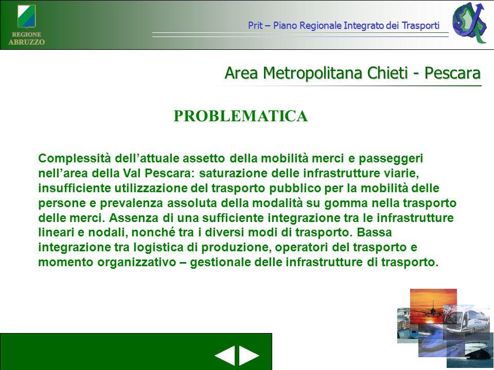 Area Metropolitana Chieti - Pescara