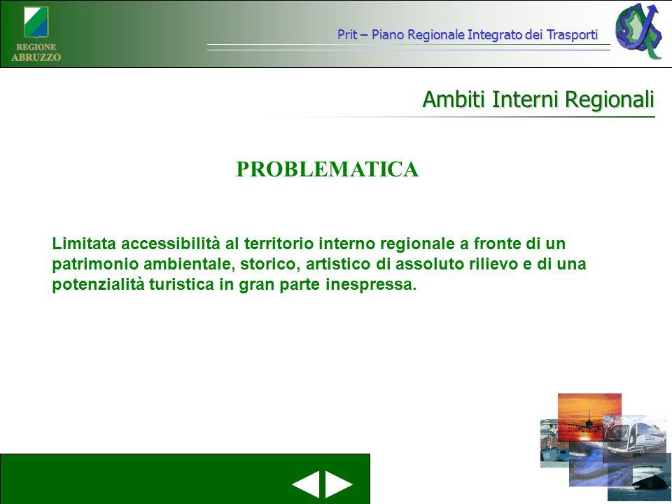 Ambiti Interni Regionali