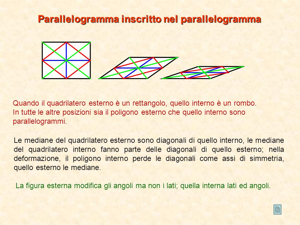 Parallelogramma inscritto nel parallelogramma
