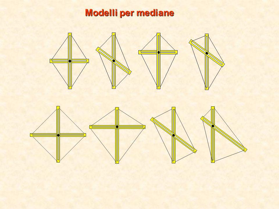 Modelli per mediane