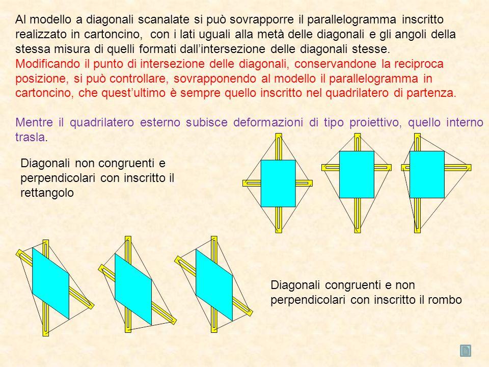 Al modello a diagonali scanalate si può sovrapporre il parallelogramma inscritto realizzato in cartoncino, con i lati uguali alla metà delle diagonali e gli angoli della stessa misura di quelli formati dall'intersezione delle diagonali stesse.