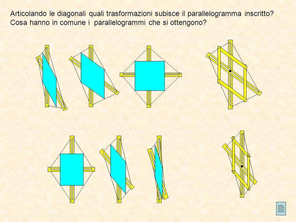 Articolando le diagonali quali trasformazioni subisce il parallelogramma inscritto